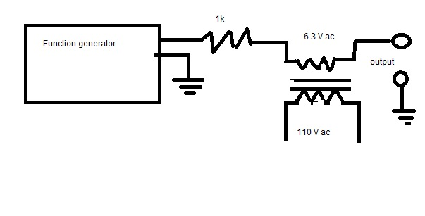 the circuit in the image produces a composite sign