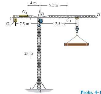 1.The tower crane is used to hoist a 2-Mg load upw