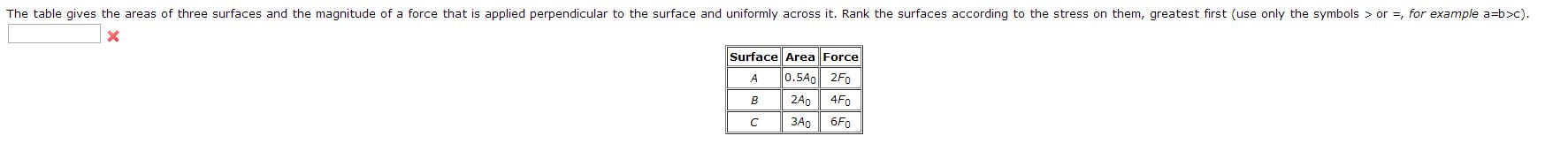 The table gives the areas of three surfaces and th
