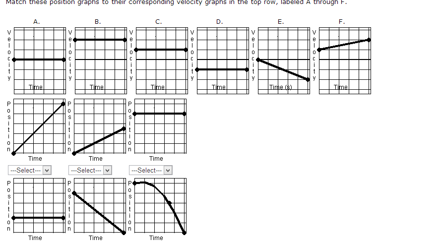 Match these position graphs to their corresponding