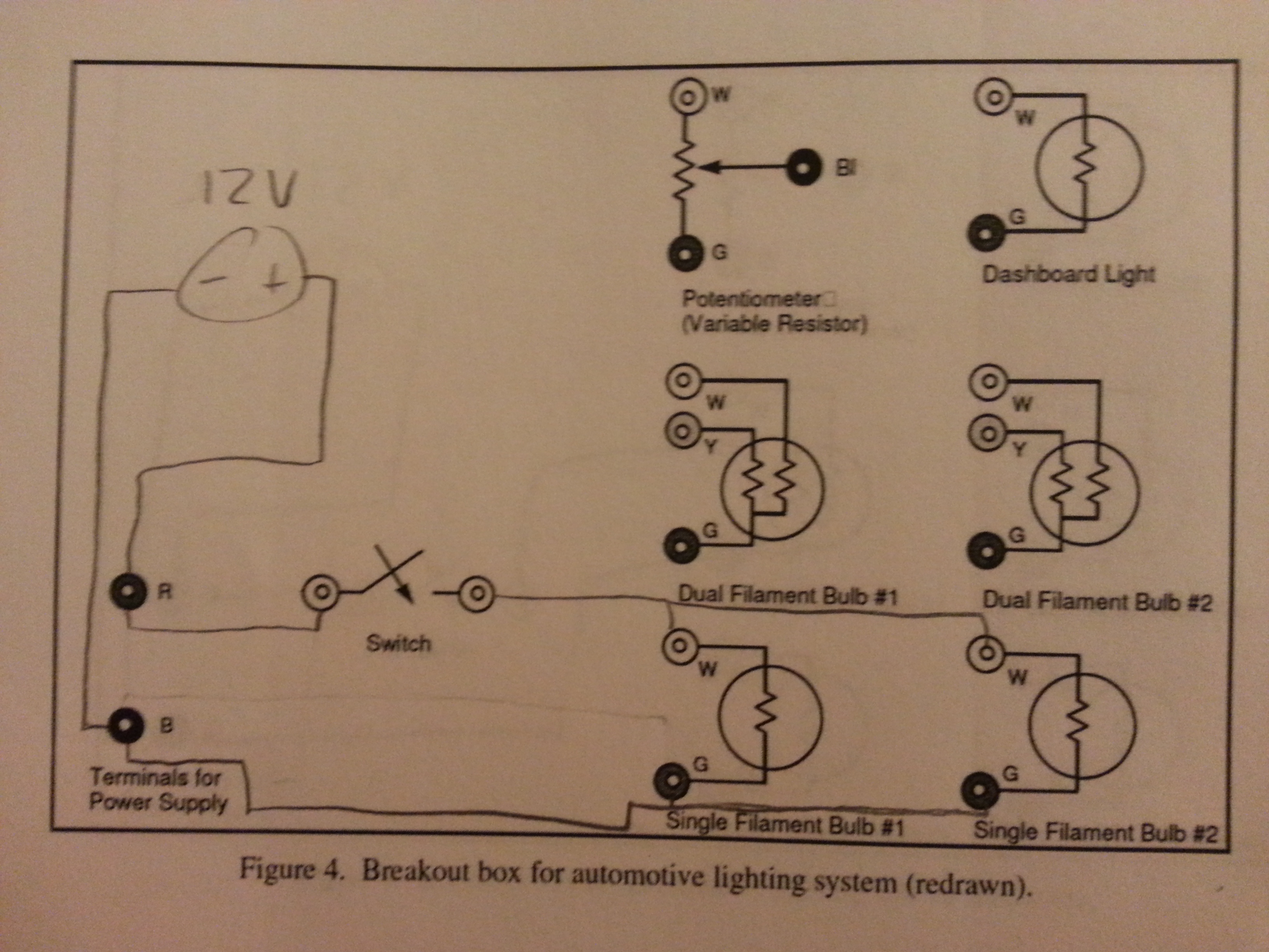 Figure 4. Breakout box for automotive lighting sys
