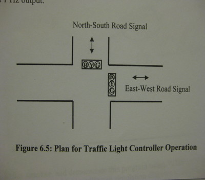 North-South Road Signal East-West Road Signal Plan