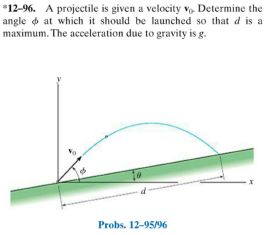 A projectile is given a velocity v theta . Determi