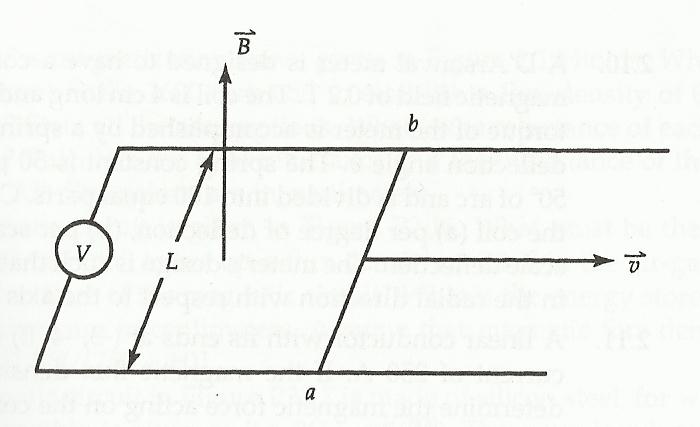 A rectangular conducting loop has a sliding side m
