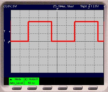 What are the frequency and period for the waveform
