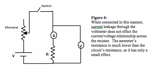If Figure 4, if the upper lead of the voltmeter ha