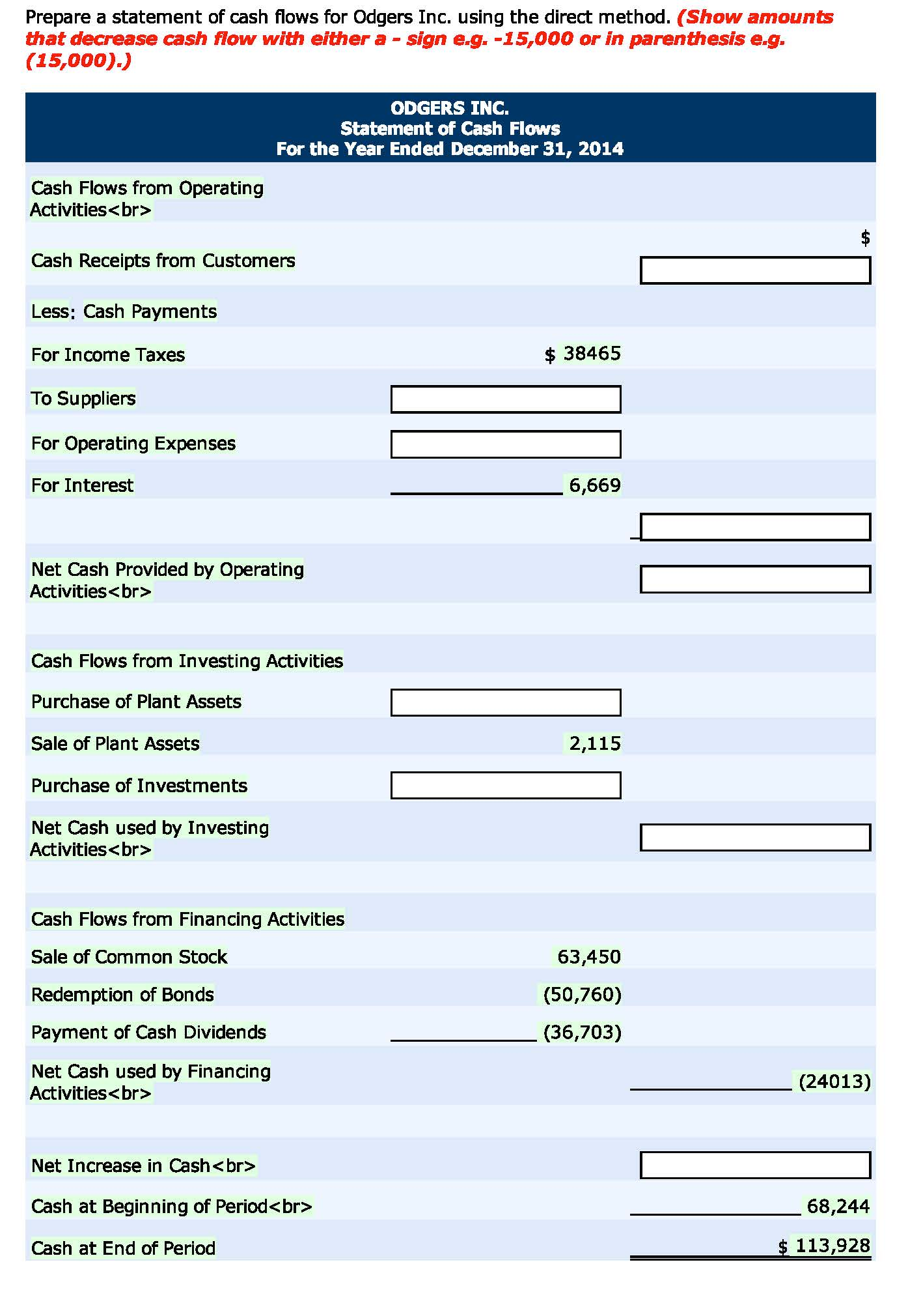 prepare a cash flow statement using the indirect method