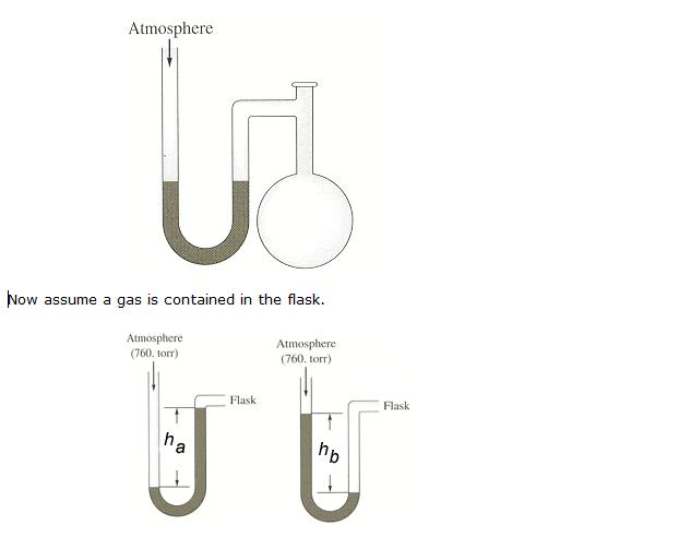 solved  plz help me do this  1  a diagram for an open