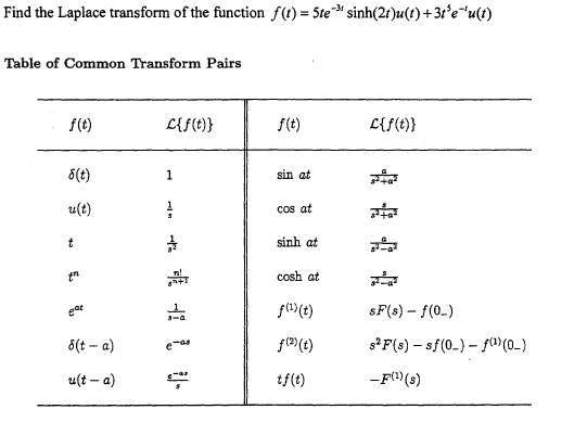 Find the Laplace transform of the function f(t) =