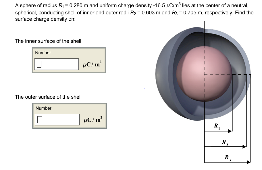 A sphere of radius R1 = 0.280 m and uniform charge