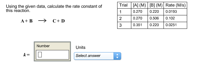 Using the given data, calculate the rate constant
