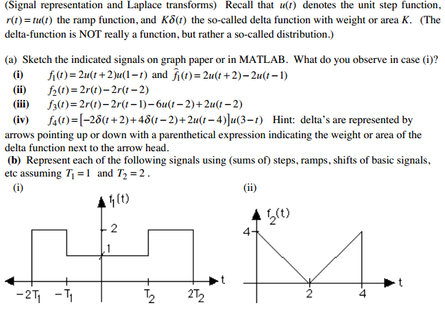 (Signal representation and Laplace transforms) Rec