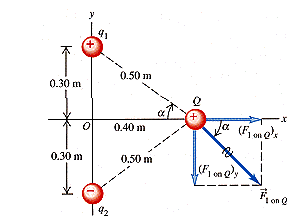 In the figure below, two point chargesq1=8µC andq2