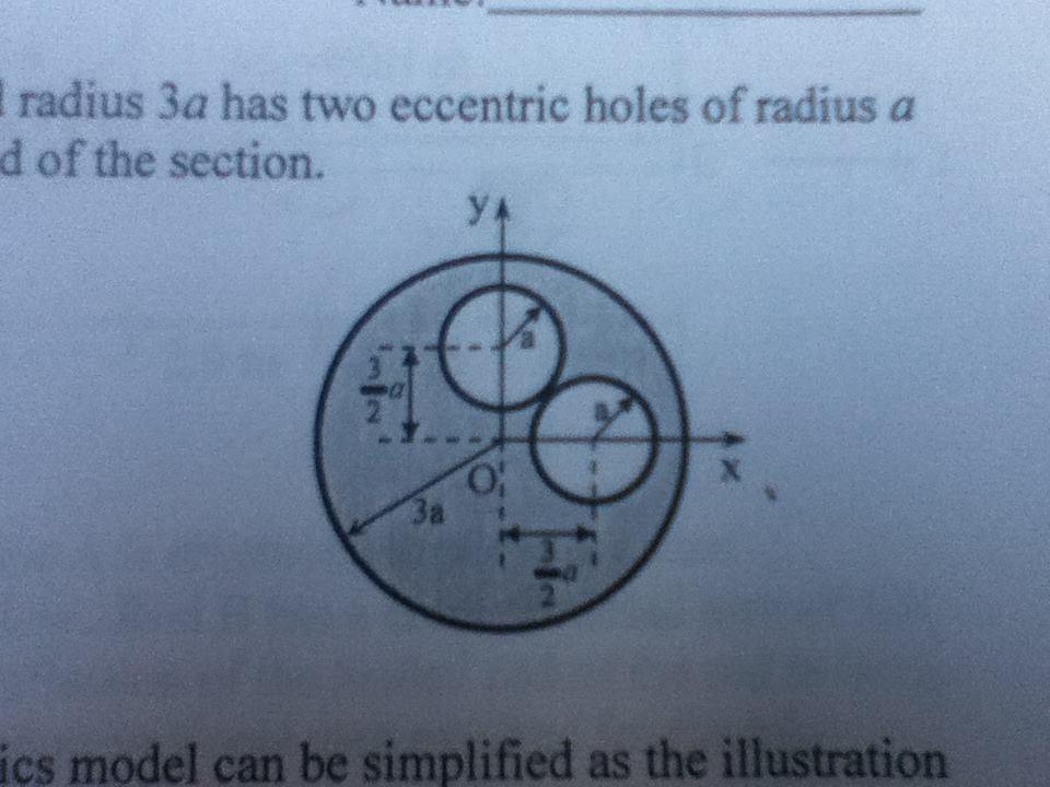 radius 3a has two eccentric boles of radius a d o