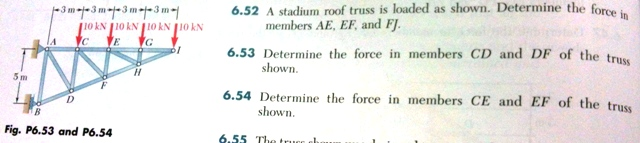 Fig. P6.53 and P6.54 A stadium roof truss is lo