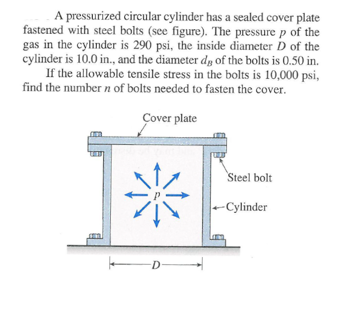 A pressurized circular cylinder has a sealed cover