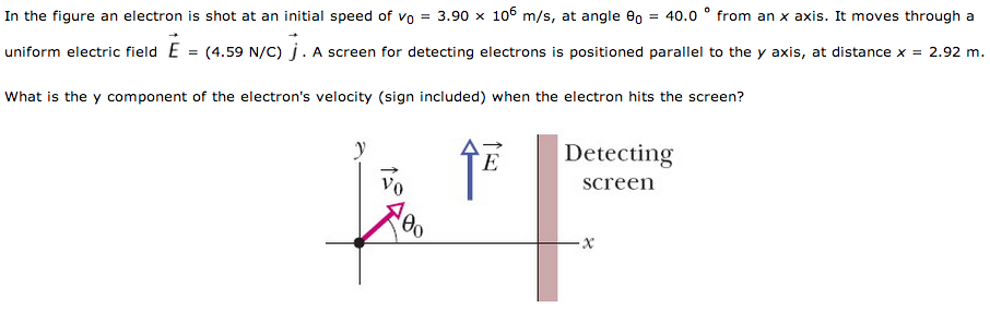 In the figure an electron is shot at an initial sp