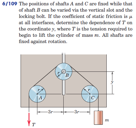 The positions of shafts A and C are fixed while th