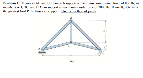 Members AB and BC can each support a maximum compr