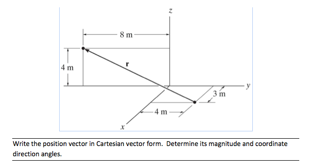 Write the position vector in Cartesian vector form