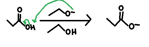 Can fischer esterification take place under basic