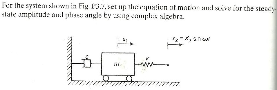 For the system shown in , set up the equation of