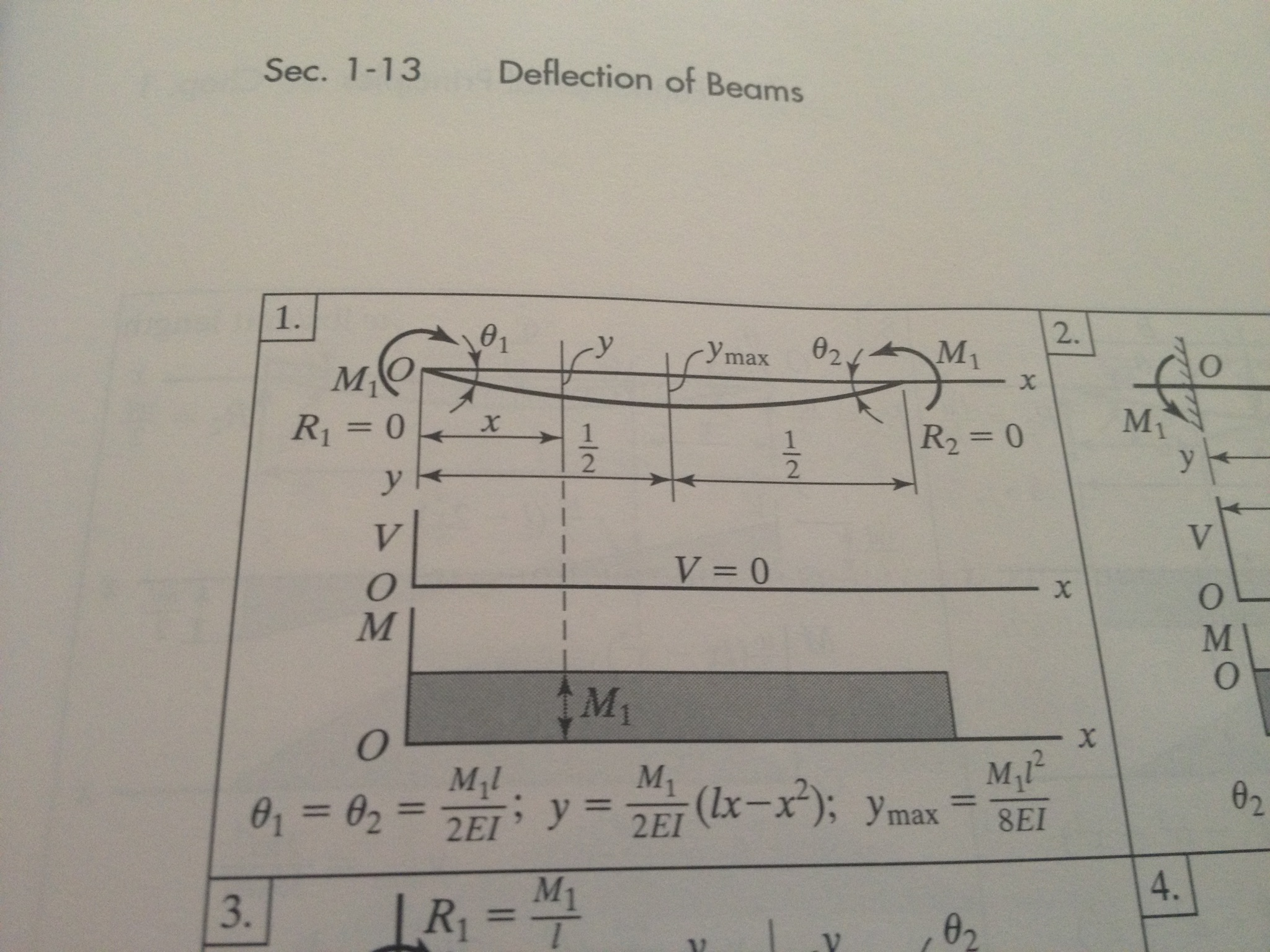 Derive equations for deflection (y) for case 1
