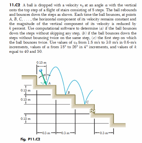 A ball is dropped with a velocity v0 at an angle a