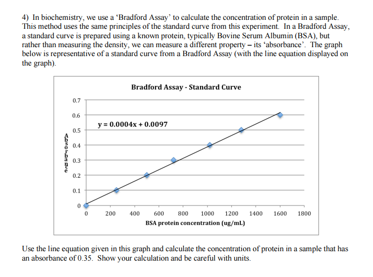 bradford method Jane's ap bio webpage search this site  substances by analyzing protein concentrations through the usage of the bradford assay by: jane wang  these methods .