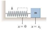 A block of mass m = 2.00 kg is attached to a sprin