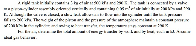 A rigid tank initially contains J kg of air at 500
