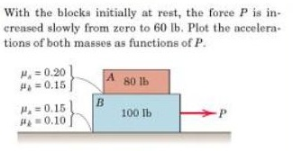 With the blocks initially a t rest, the force P is