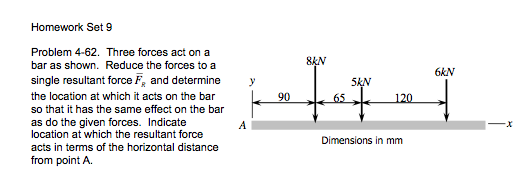 Three forces act on a bar as shown. Reduce the for