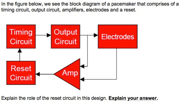 In the figure below, we see the block diagram of a