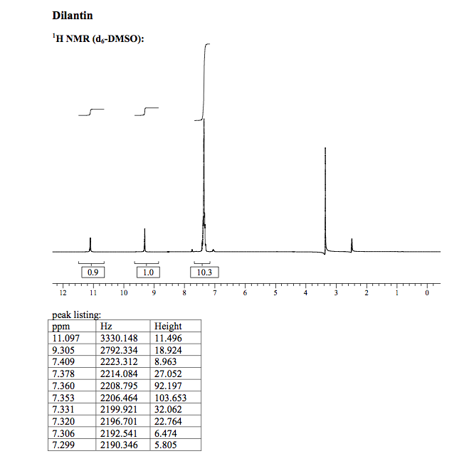 910Dihydroanthracene  C14H12  ChemSpider