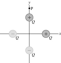 Four charged particles (two having a charge +Q and