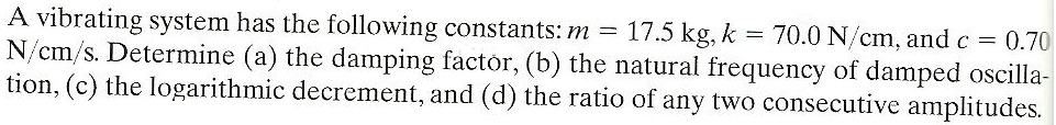 A vibrating system has the following constants: m