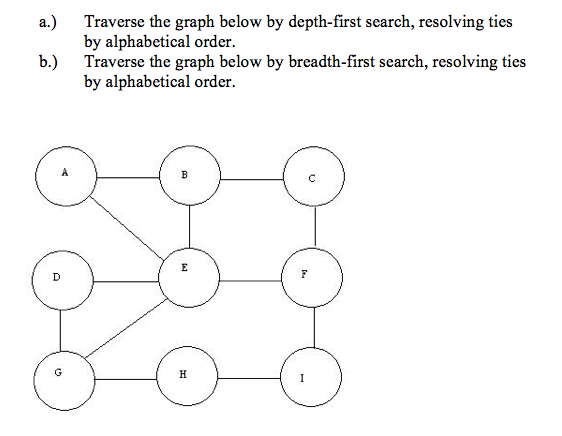 Traverse the graph below by depth-first search, re