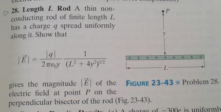 Length L Rod A thin non-conducting rod of finite l