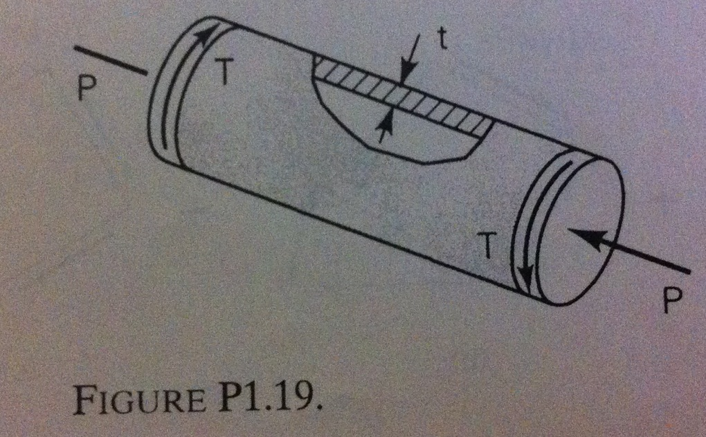 Figure P1.19. Figure P1.19. A thin-walled cylind