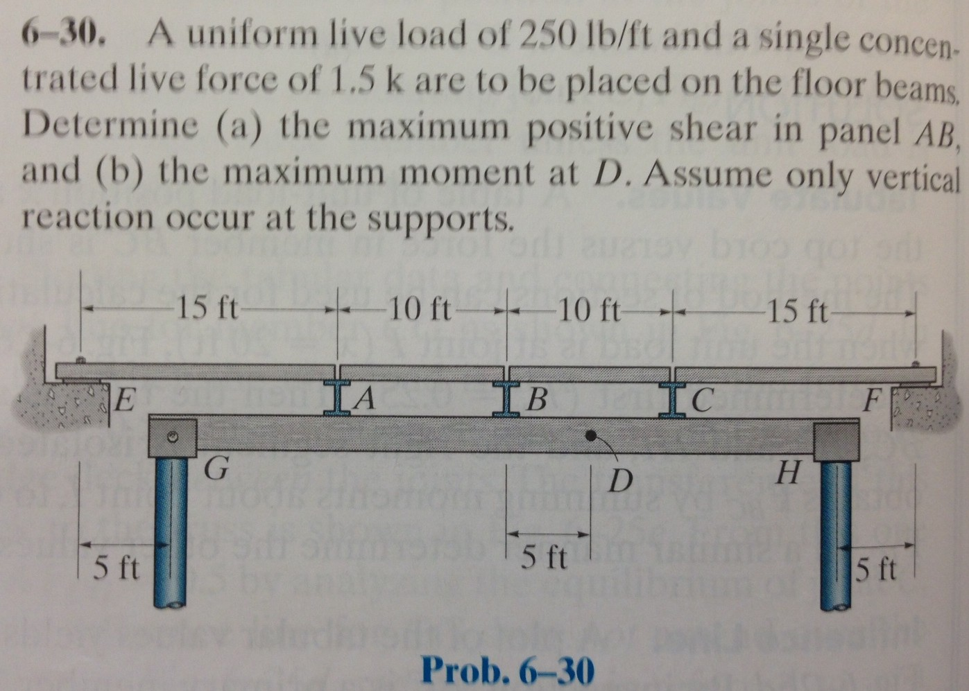 Hibbeler Structural Analysis: problem# 6-30