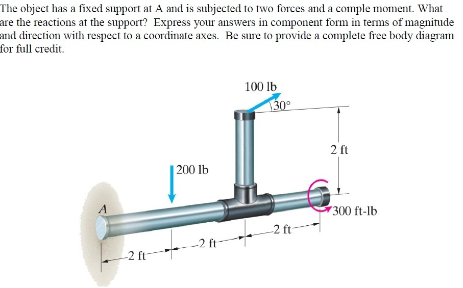 The object has a fixed support at A and is subject
