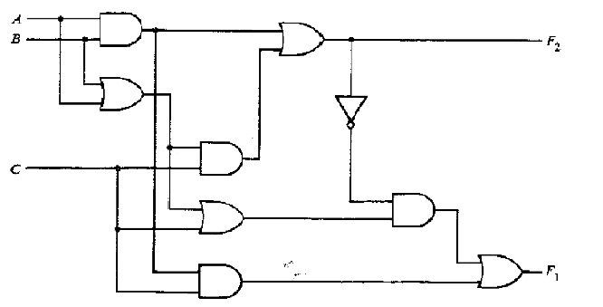 1. Analyze the circuit below to produce SOP Boolea