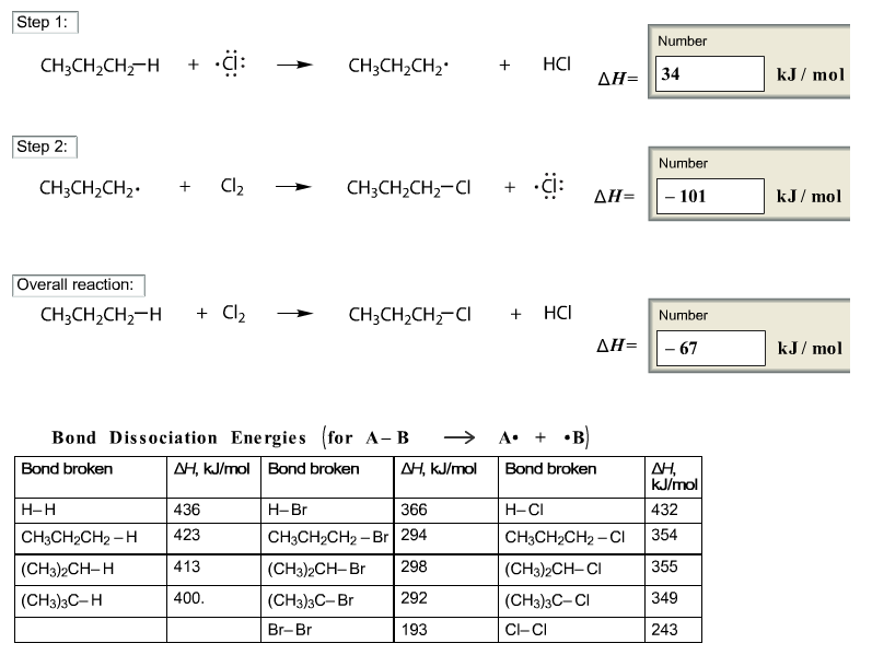 Alkane halogenation is a two-step reaction, as sho