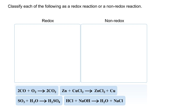 Classify each of the following as a redox reaction