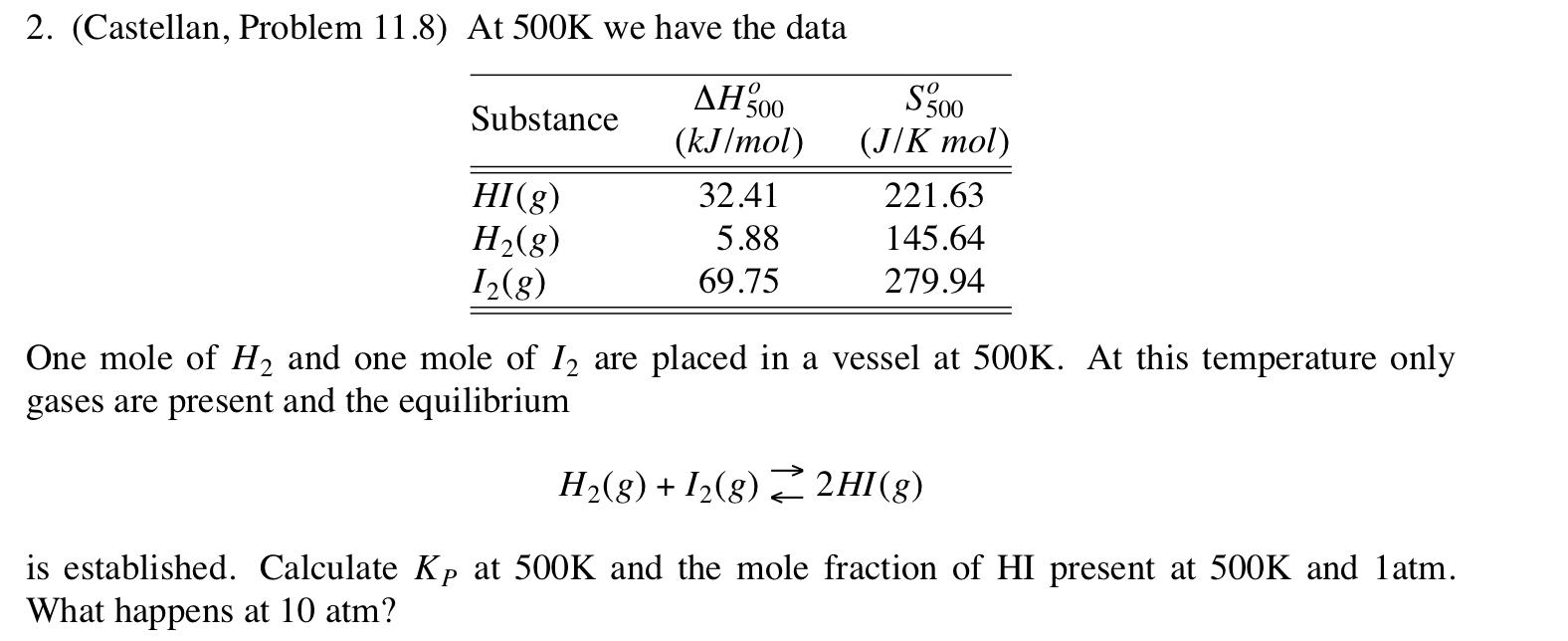 Calculating equilibrium constant Kp using partial ...