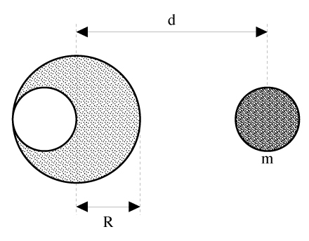 A spherical hollow is made in a lead sphere of rad