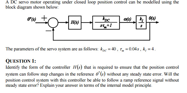 Solved a dc servo motor operating under closed loop posit for Servo motor position control system