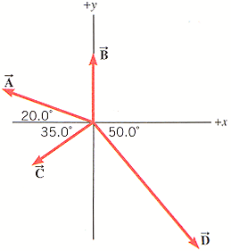 The magnitudes of the four displacement vectors sh