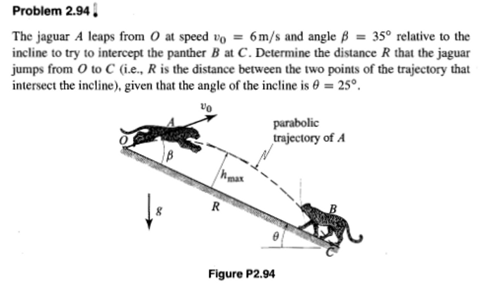 The jaguar A leaps from O at speed v0 = 6 m/s and